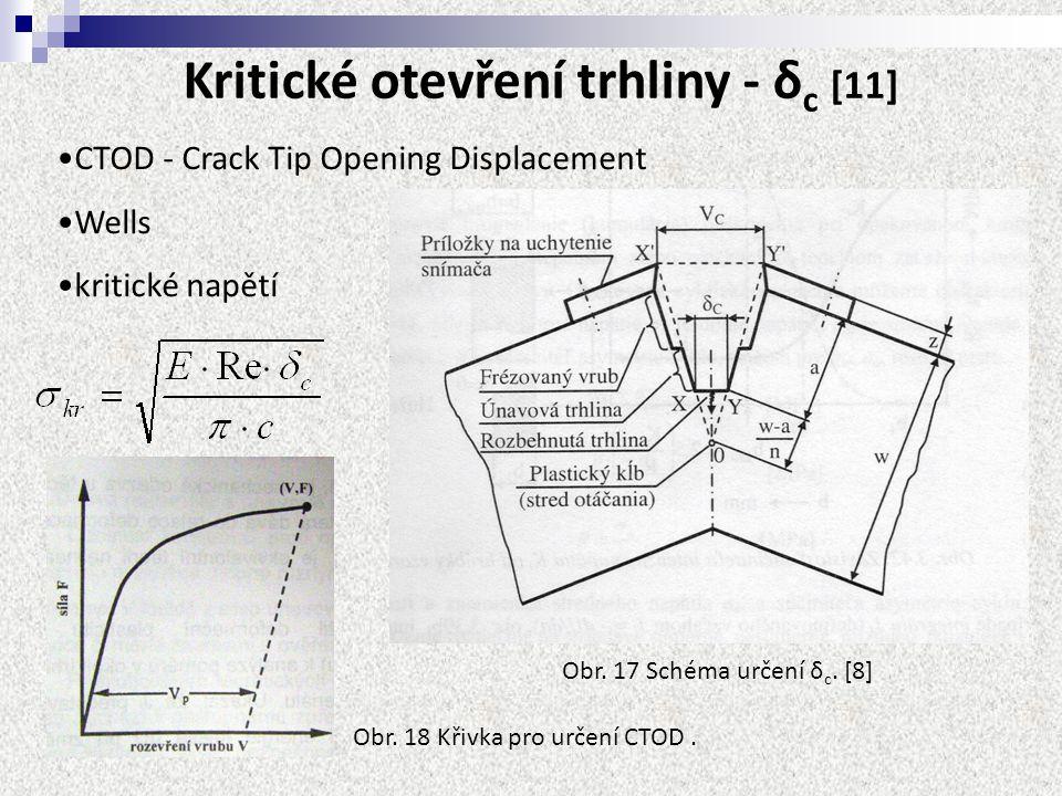 Kritické otevření trhliny - δc [11]